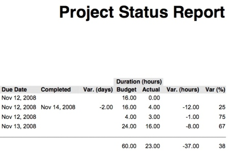 Part of the Project Status Report